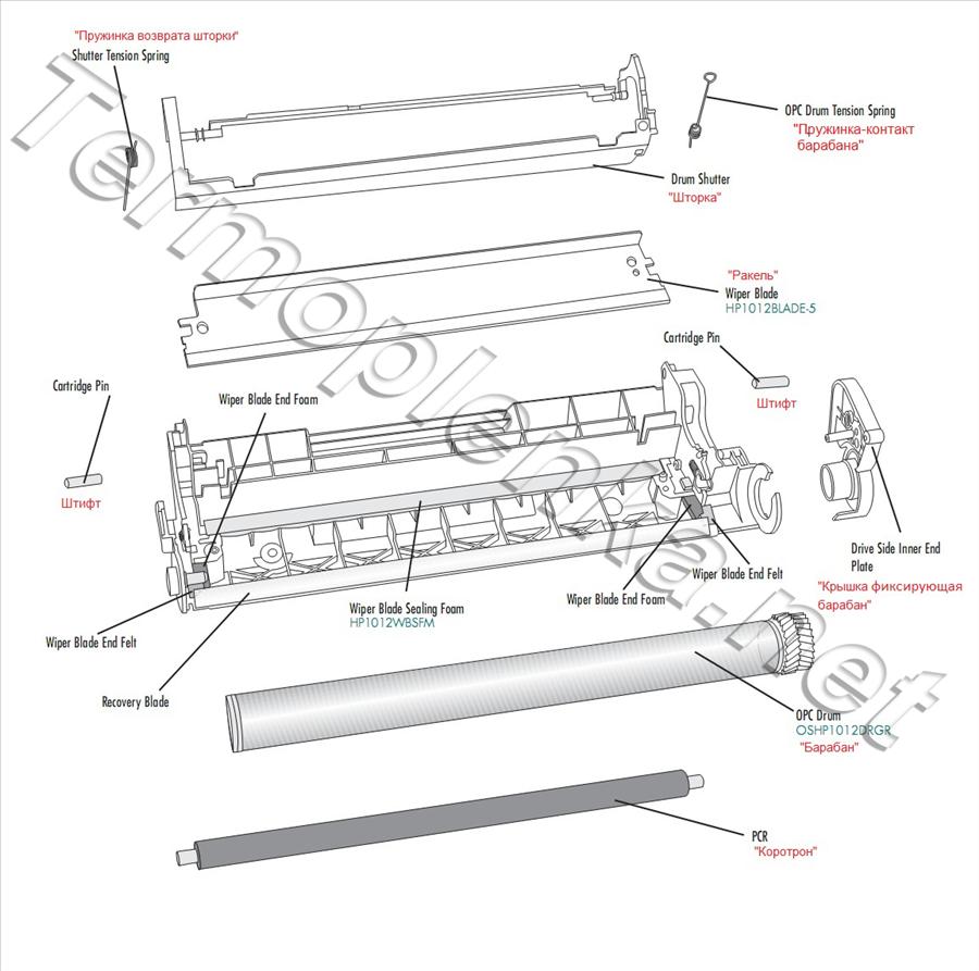 Инструкция по заправке картриджа hp 12a