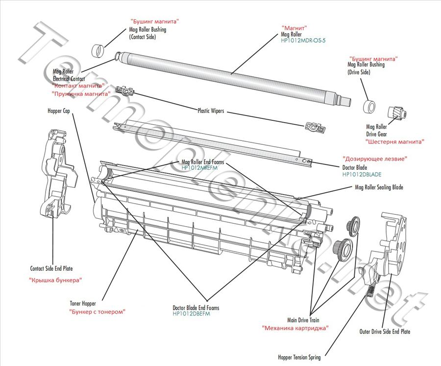 Canon Fax L100 Инструкция