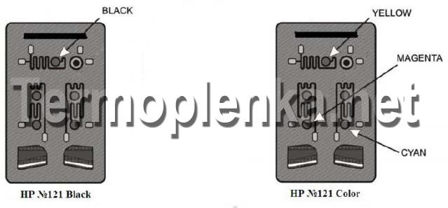 картриджа HP 121, HP 122.